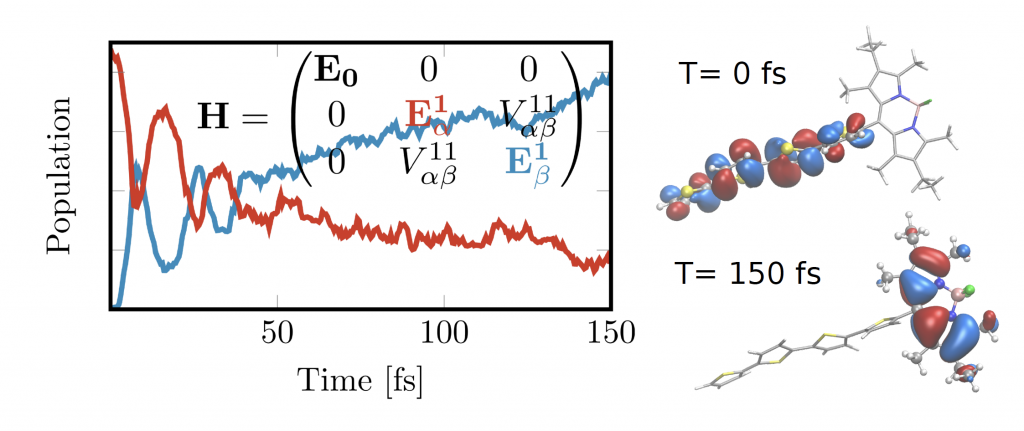 Surface Hopping within an Exciton Scheme